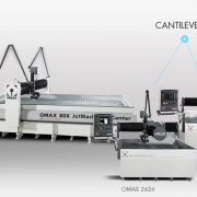 what-is-a-waterjet